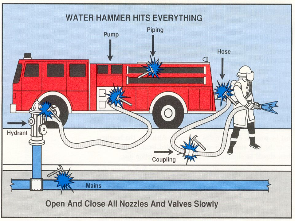 [Tell any water hammer stories if you have them.]